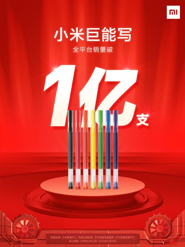 Los bolígrafos de gel de Xiaomi ya son todo un éxito con más de 100 millones de unidades vendidas. Noticias Xiaomi Adictos