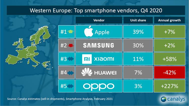 Xiaomi se consolida en España mientras no para de crecer en el resto del mundo. Noticias Xiaomi Adictos