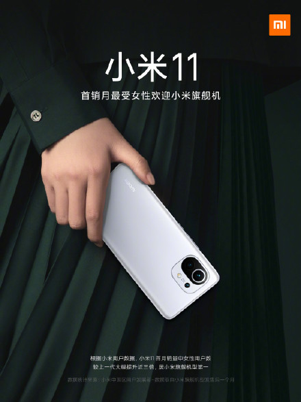 The Xiaomi Mi 11 has been bought by more women than men, according to statistics