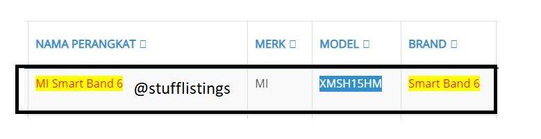 La Xiaomi Mi Band 6 se deja ver por primera vez fuera de China. Noticias Xiaomi Adictos
