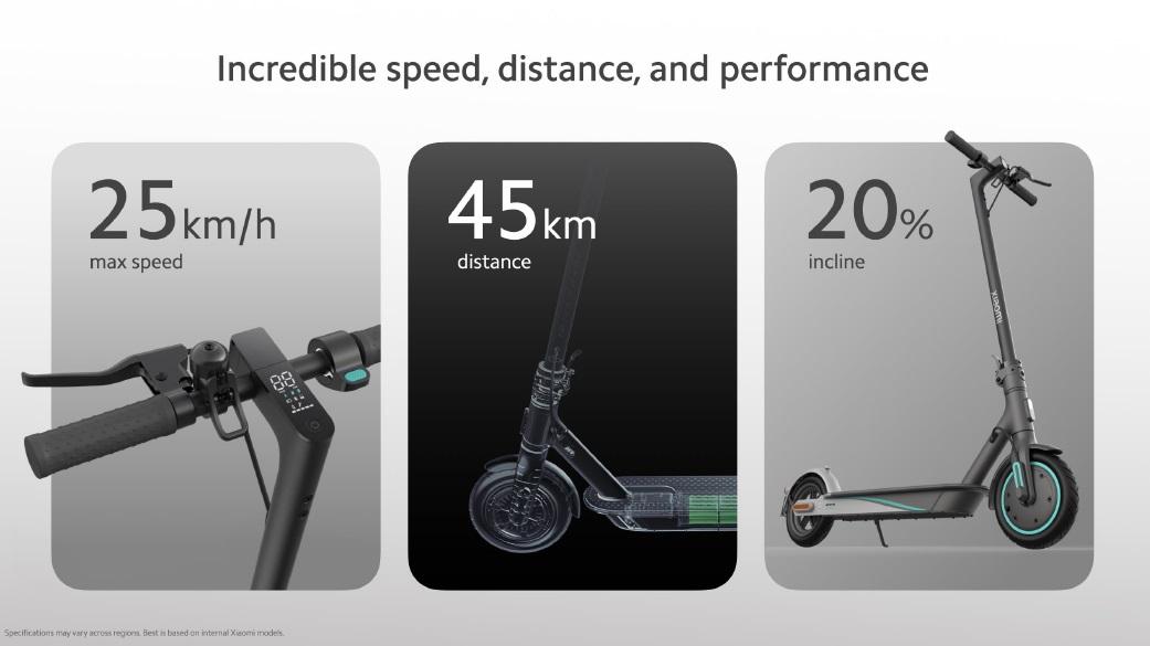 Así es el nuevo Xiaomi Mi Electric Scooter Pro 2 Mercedes-AMG Petronas F1 Team Edition. Noticias Xiaomi Adictos