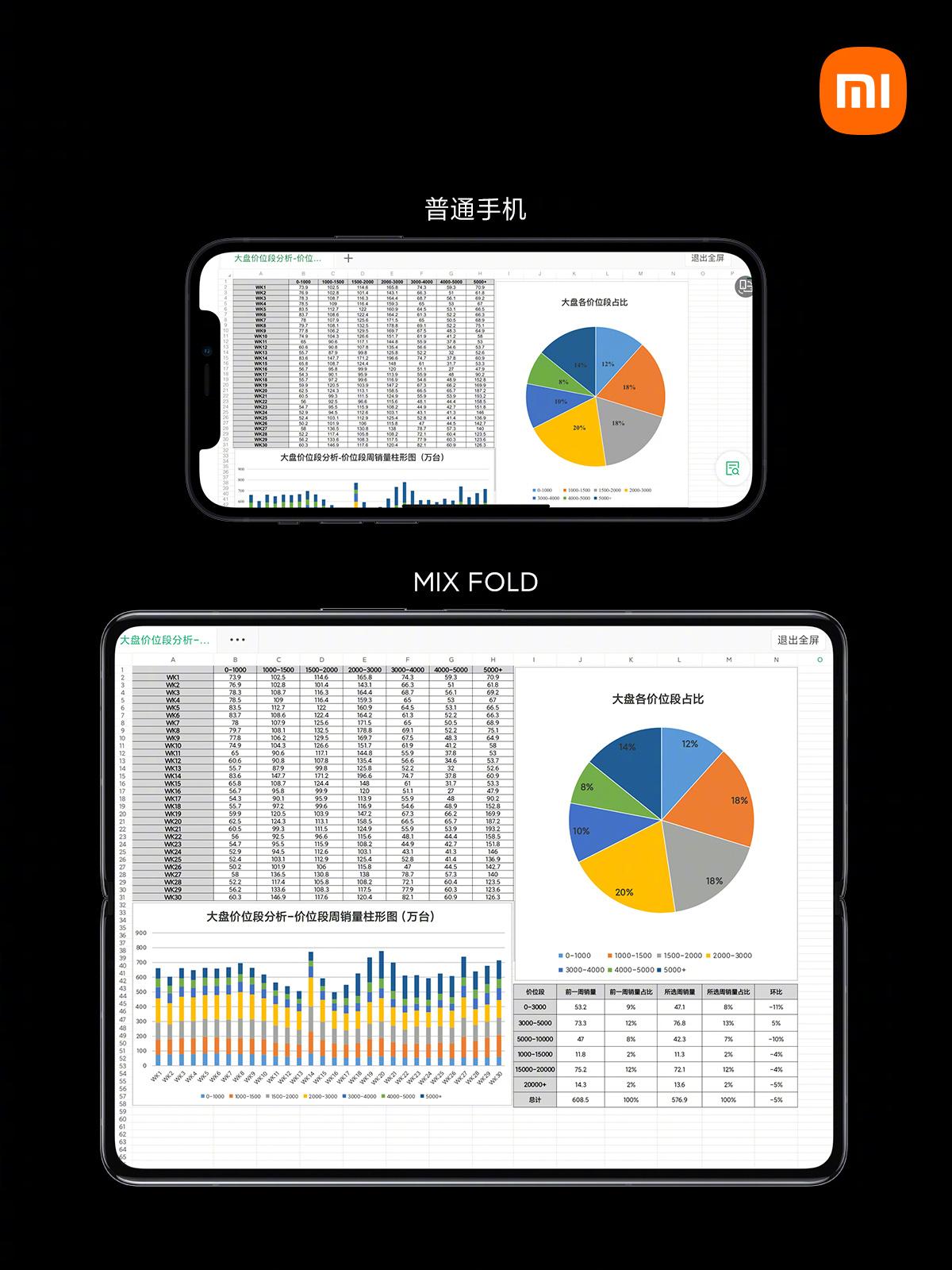 MIUI PC, así es la nueva versión de escritorio de Xiaomi. Noticias Xiaomi Adictos
