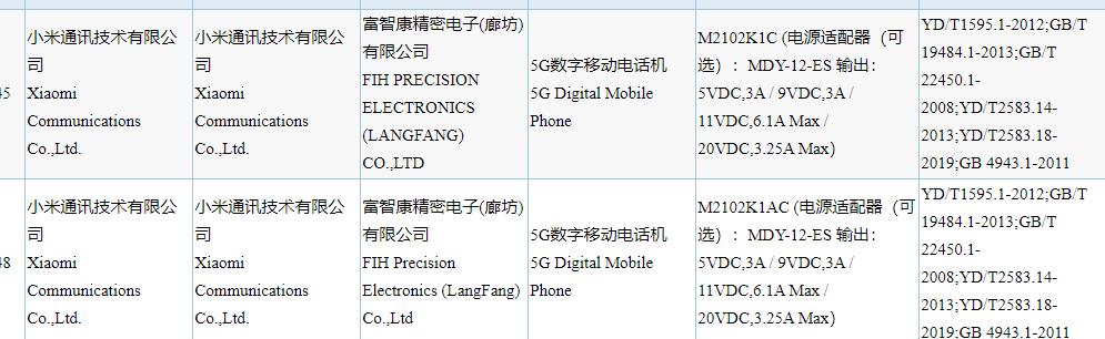 Los Xiaomi Mi 11 Pro y Mi 11 Ultra hacen acto de presencia con carga rápida de 67W. Noticias Xiaomi Adictos