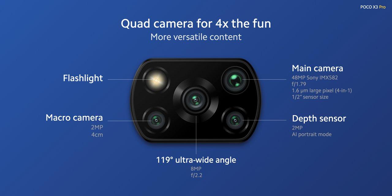 POCO X3 PRO, características, precio y fecha de lanzamiento para comprar. Noticias Xiaomi Adictos