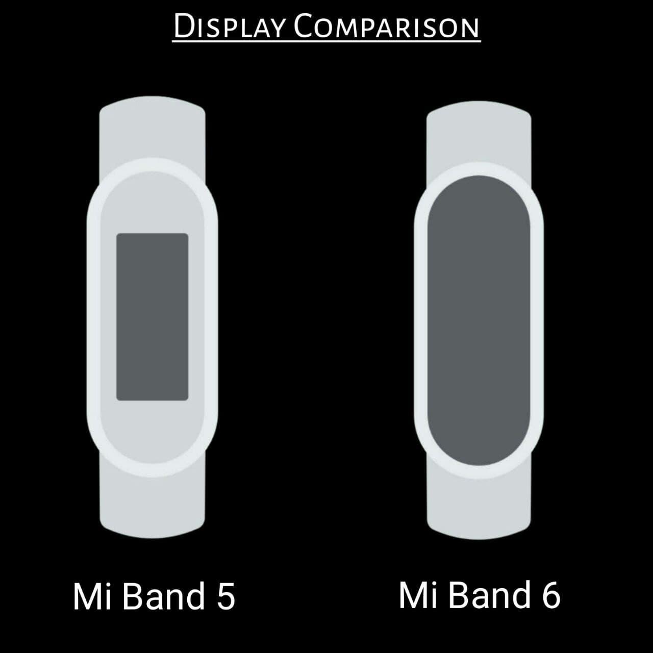 La nueva Xiaomi Mi Band 6 se deja ver antes de su presentación. Noticias Xiaomi Adictos
