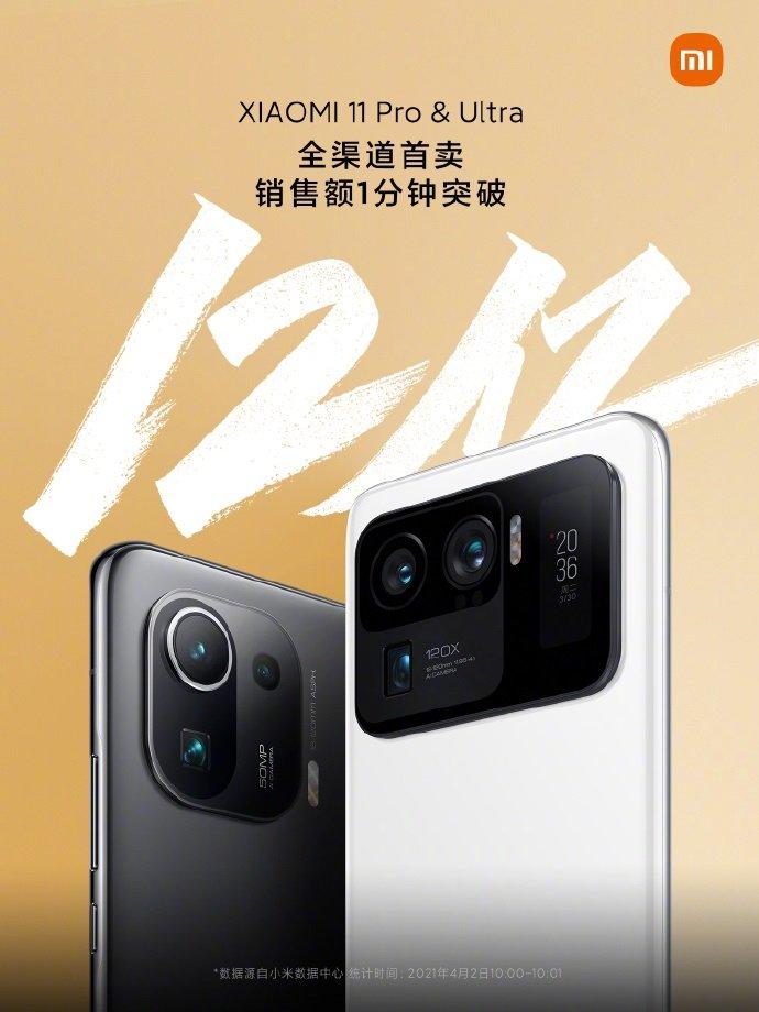 Los Xiaomi Mi 11 Pro y Mi 11 Ultra arrasan en su primer día a la venta. Noticias Xiaomi Adictos