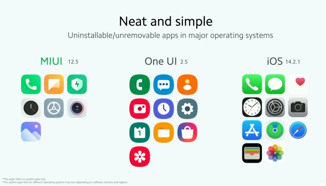 Con MIUI 12.5 todas estas aplicaciones pasarán a ser desinstaladles de tu Xiaomi. Noticias Xiaomi Adictos