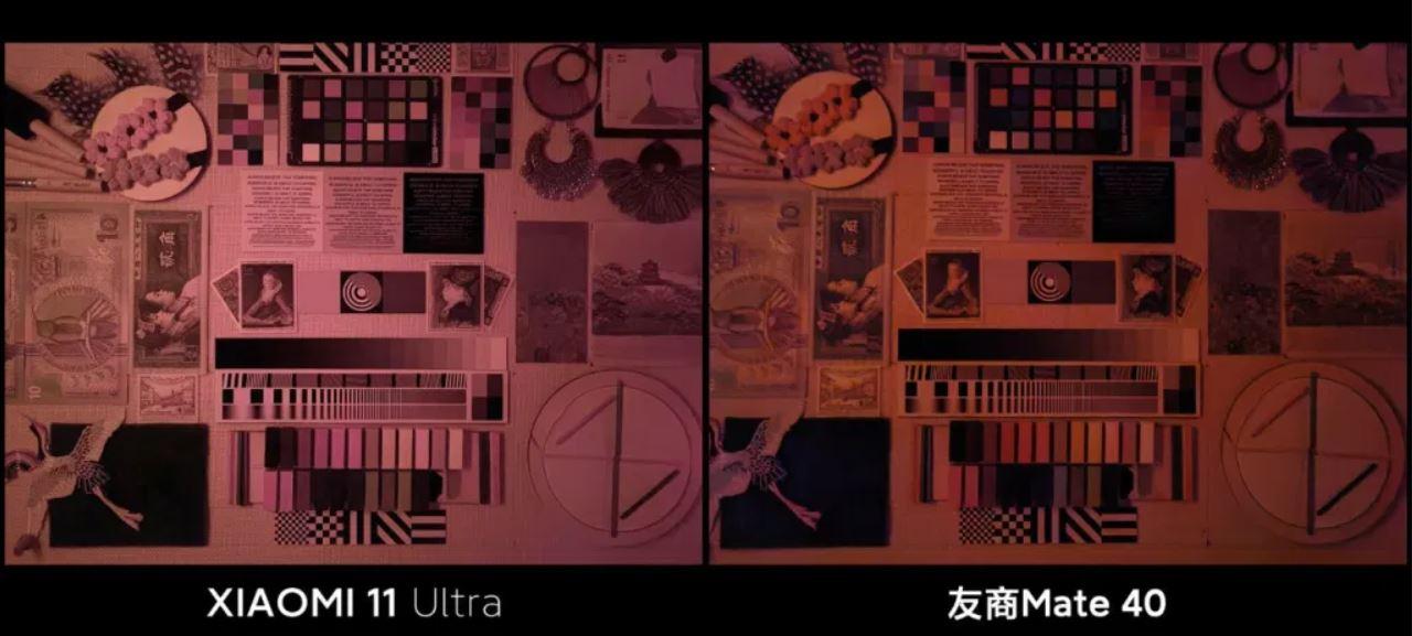 Así es Night Owl, el nuevo algoritmo fotográfico de Xiaomi para ver en la oscuridad. Noticias Xiaomi Adictos