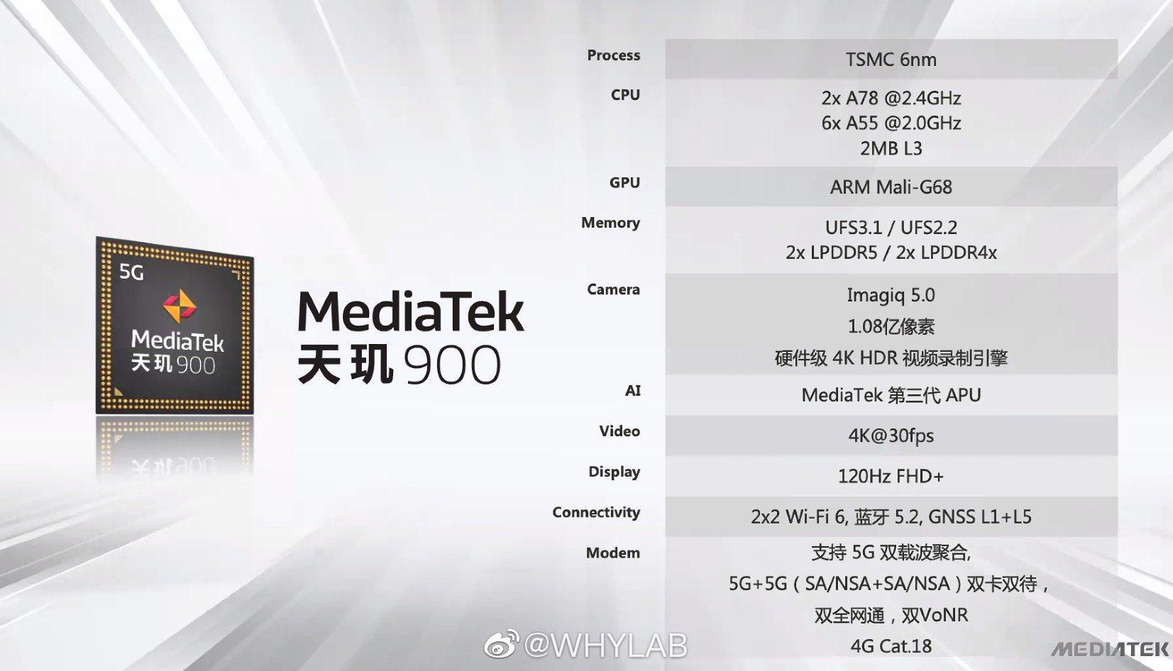 Así es el nuevo MediaTek Dimensity 900: un procesador barato capaz de todo. Noticias Xiaomi Adictos