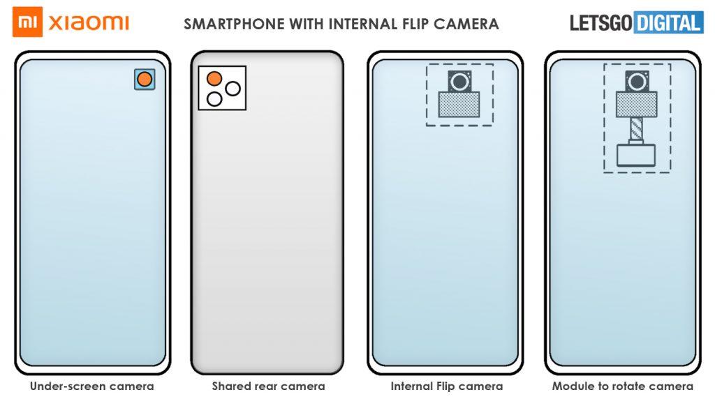 La última idea de Xiaomi es un smartphone con cámara rotatoria bajo pantalla. Noticias Xiaomi Adictos