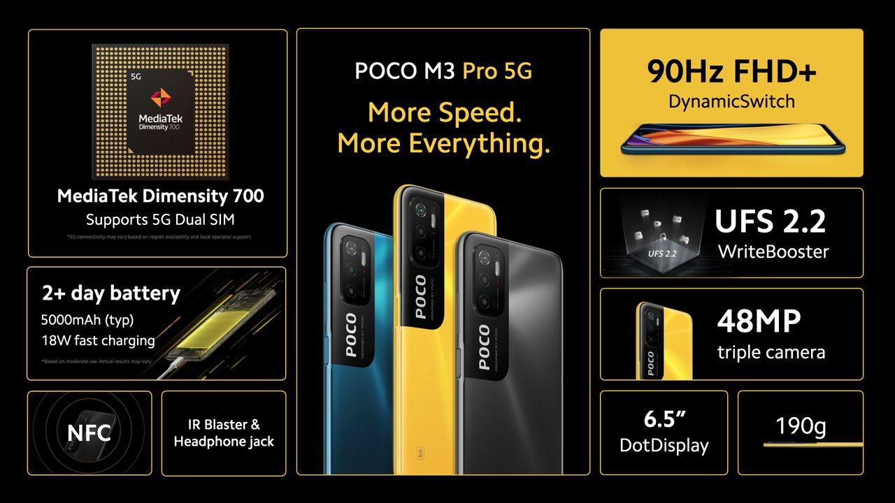 El nuevo POCO M3 Pro ya está aquí y trae todo lo necesario para ser un éxito. Noticias Xiaomi Adictos