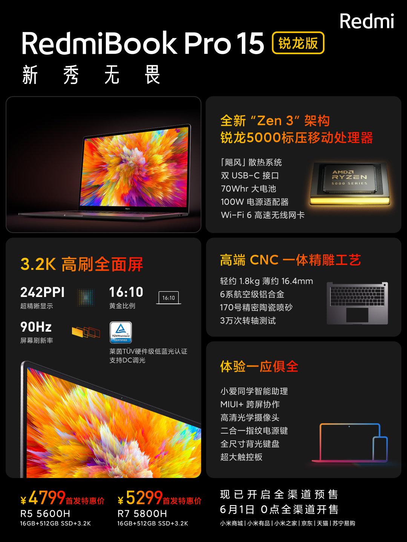 Los RedmiBook Pro se actualizan con lo último de AMD Ryzen. Noticias Xiaomi Adictos