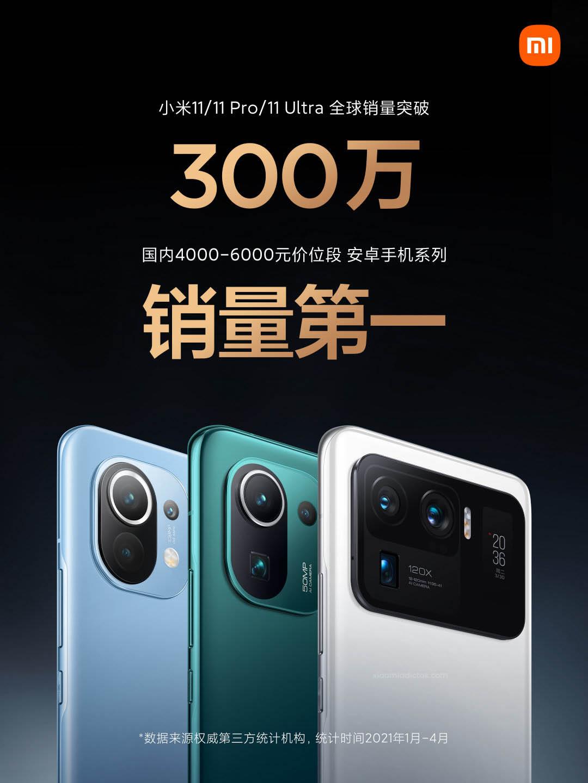 La Serie Xiaomi Mi 11 supera los tres millones de unidades vendidas en todo el mundo. Noticias Xiaomi Adictos
