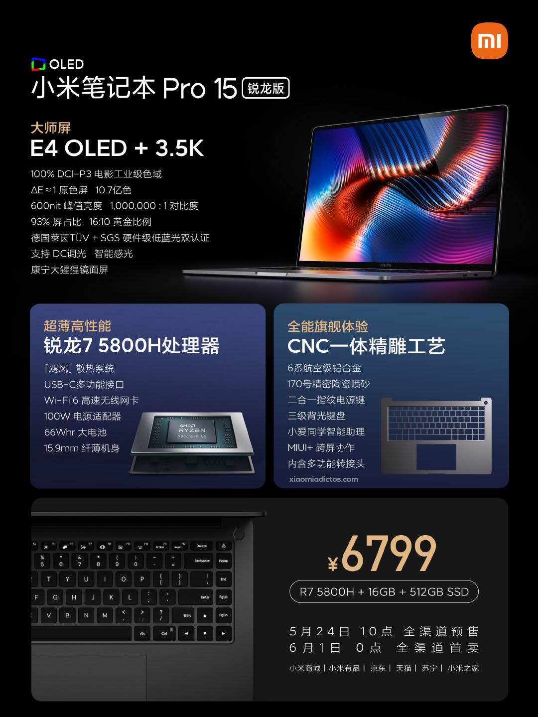 Xiaomi presenta su nuevo Mi Laptop Pro 15 equipado con AMD Ryzen 7. Noticias Xiaomi Adictos