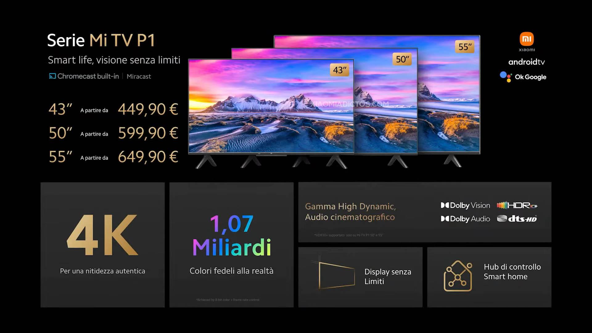 Los nuevos televisores Xiaomi Mi TV P1 llegan a Europa desde solo 279 euros. Noticias Xiaomi Adictos