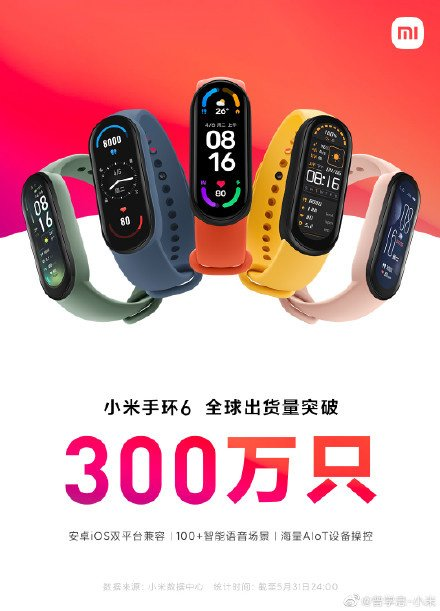 Xiaomi lo vuelve a hacer, la Mi Band 6 ya es todo un éxito de ventas. Noticias Xiaomi Adictos