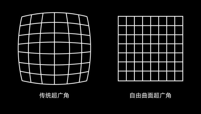 Широкоугольный объектив Xiaomi Mi Mix 4