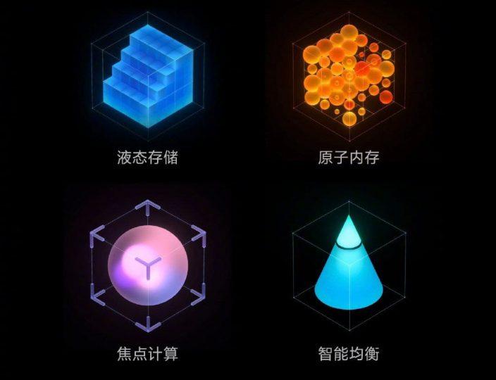 Xiaomi presenta por sorpresa MIUI 12.5 Enhanced Edition: novedades y modelos compatibles. Noticias Xiaomi Adictos