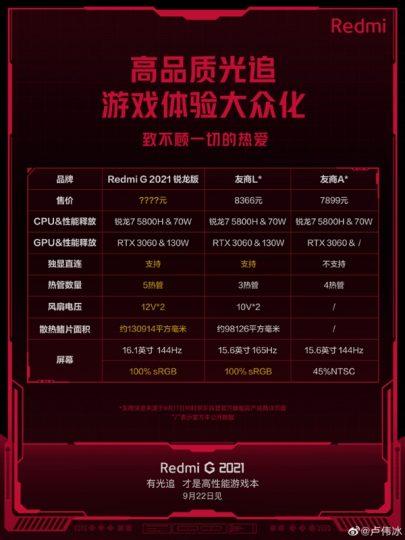 Xiaomi confirma las características de su nuevo portátil y asegura que su precio va a encantar. Noticias Xiaomi Adictos